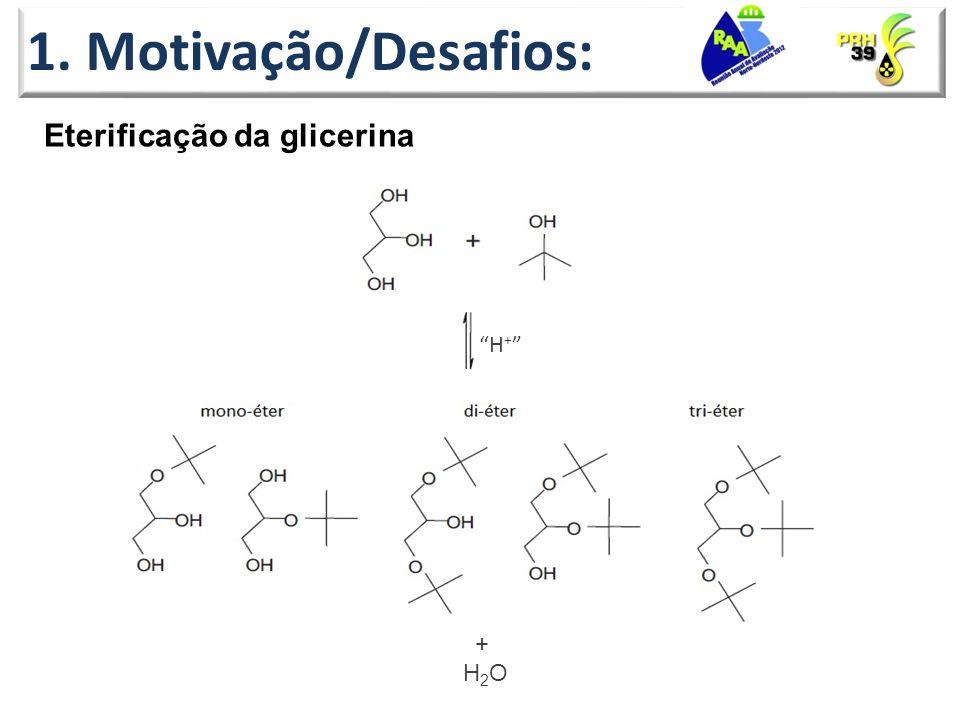 """1. Motivação/Desafios: Eterificação da glicerina """"H + """" + H 2 O"""