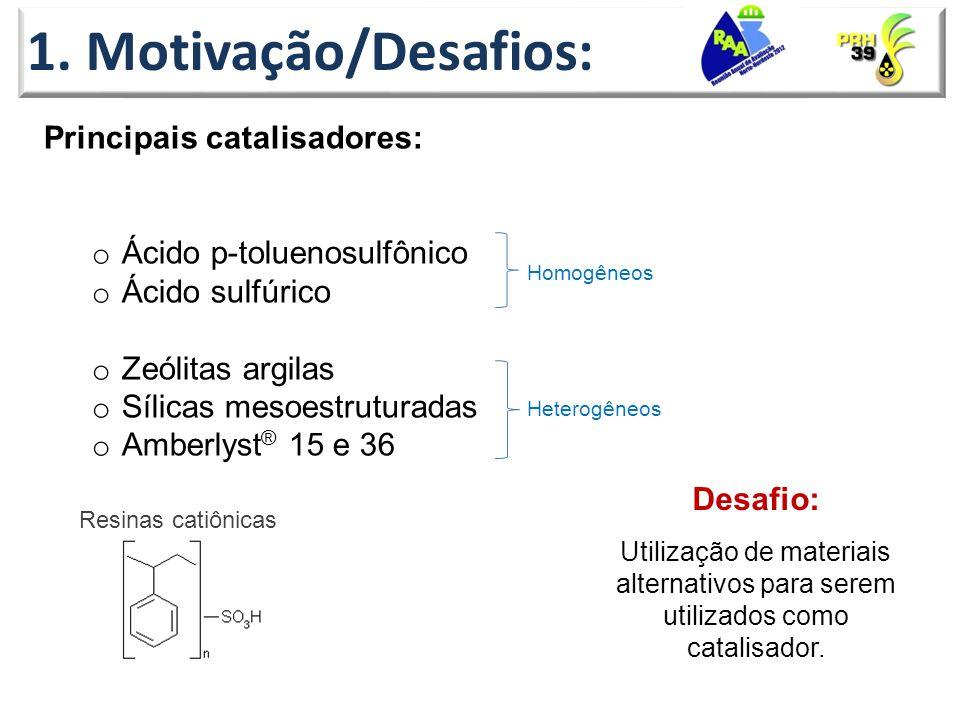 1. Motivação/Desafios: Principais catalisadores: o Ácido p-toluenosulfônico o Ácido sulfúrico o Zeólitas argilas o Sílicas mesoestruturadas o Amberlys