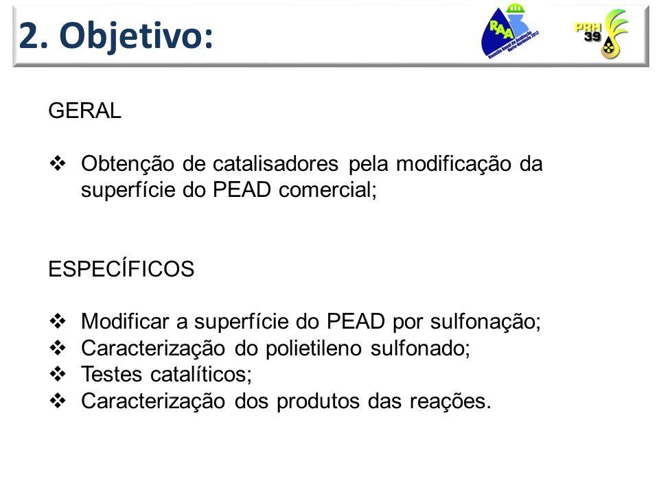 2. Objetivo: GERAL  Obtenção de catalisadores pela modificação da superfície do PEAD comercial; ESPECÍFICOS  Modificar a superfície do PEAD por sulf
