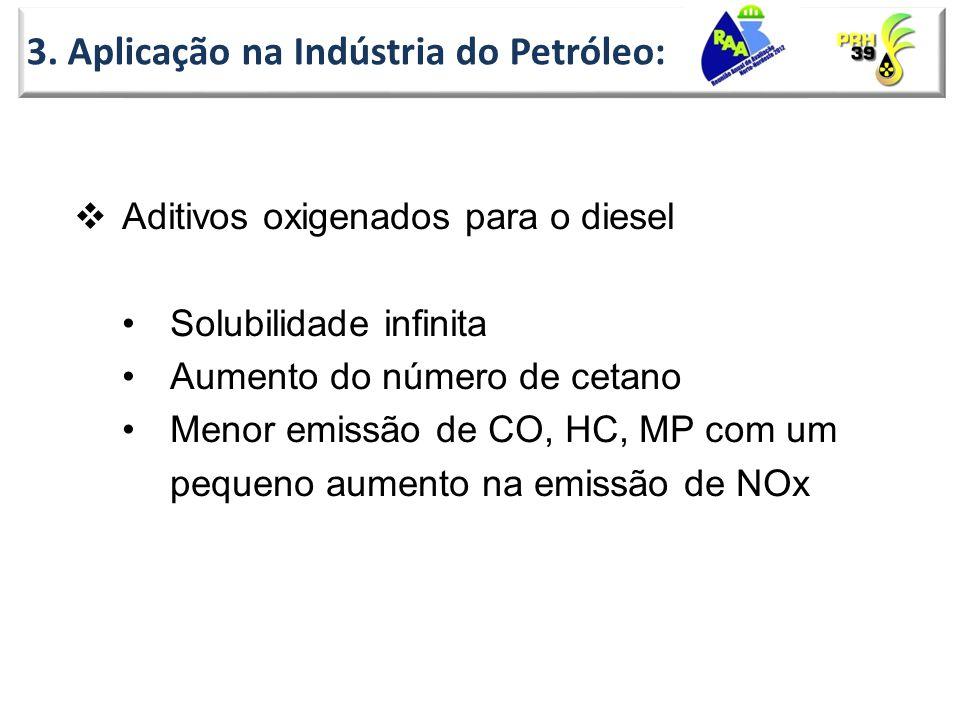 3. Aplicação na Indústria do Petróleo:  Aditivos oxigenados para o diesel •Solubilidade infinita •Aumento do número de cetano •Menor emissão de CO, H