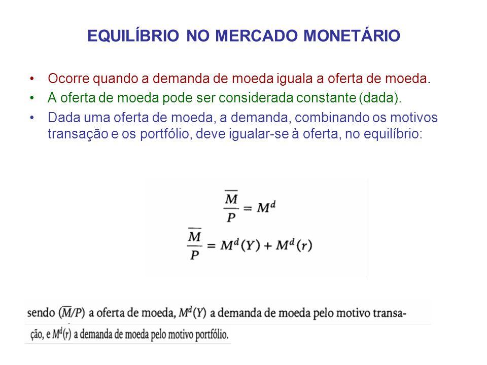EQUILÍBRIO NO MERCADO MONETÁRIO •Ocorre quando a demanda de moeda iguala a oferta de moeda. •A oferta de moeda pode ser considerada constante (dada).