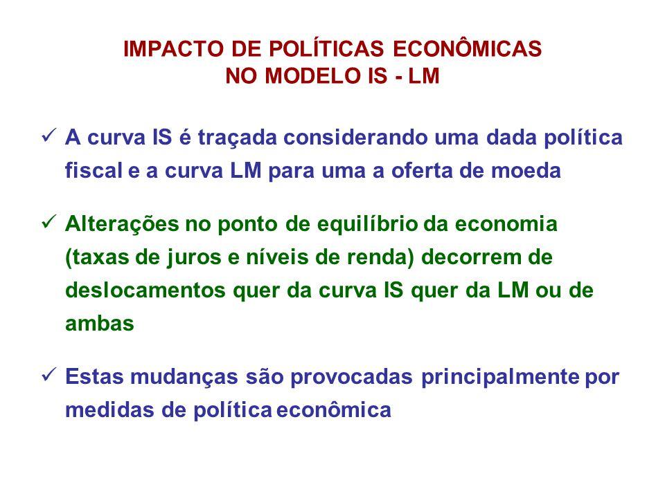 IMPACTO DE POLÍTICAS ECONÔMICAS NO MODELO IS - LM  A curva IS é traçada considerando uma dada política fiscal e a curva LM para uma a oferta de moeda