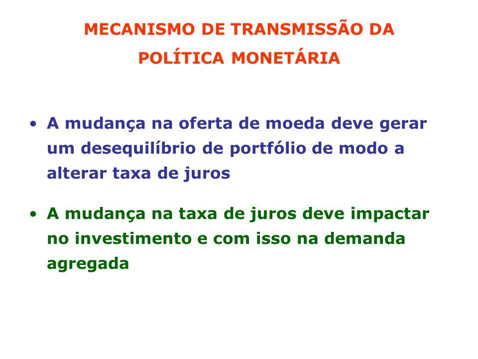 MECANISMO DE TRANSMISSÃO DA POLÍTICA MONETÁRIA •A mudança na oferta de moeda deve gerar um desequilíbrio de portfólio de modo a alterar taxa de juros