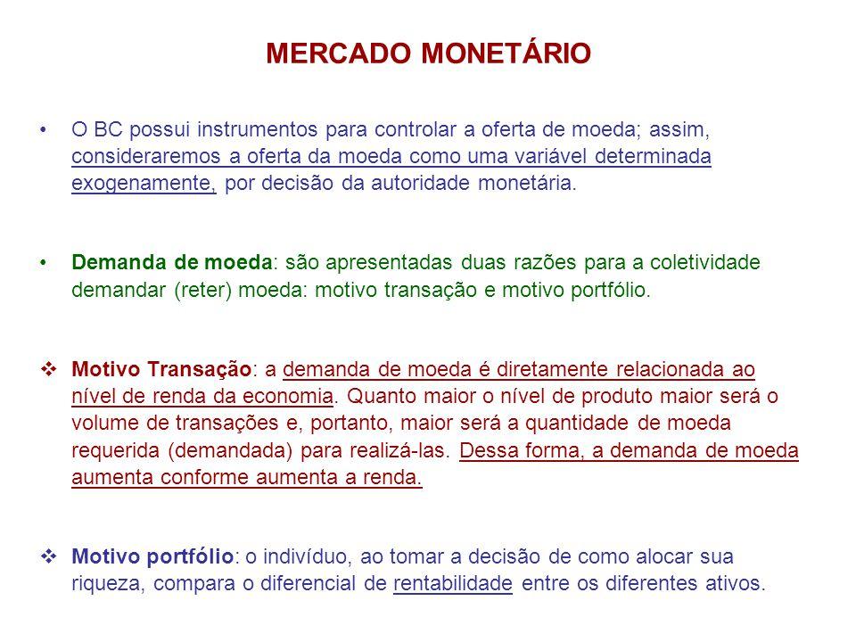 MERCADO MONETÁRIO •O BC possui instrumentos para controlar a oferta de moeda; assim, consideraremos a oferta da moeda como uma variável determinada ex