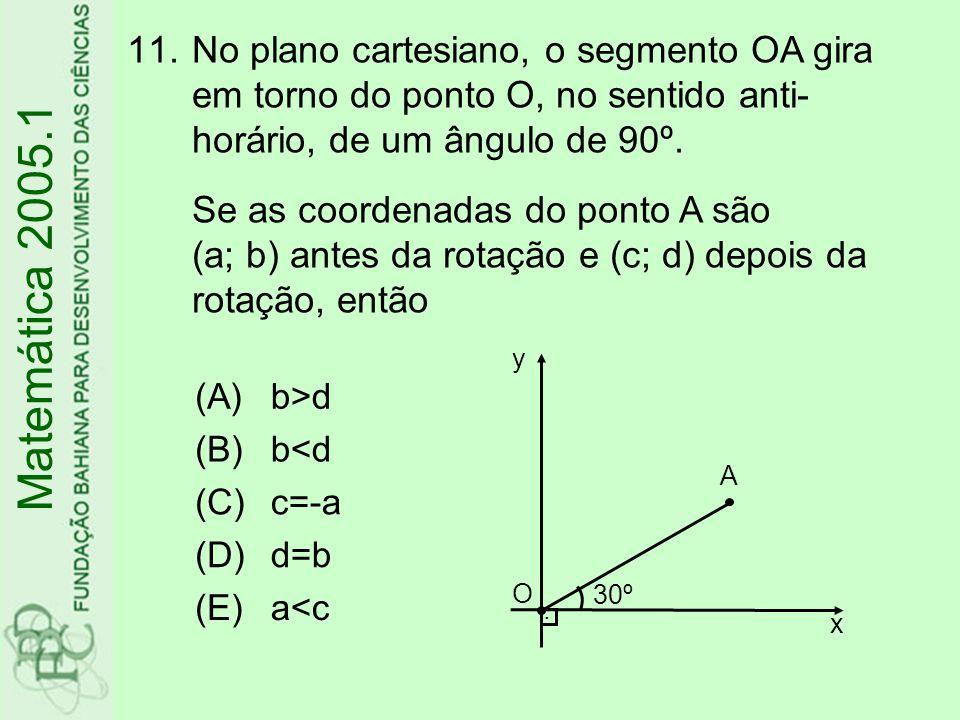 11.No plano cartesiano, o segmento OA gira em torno do ponto O, no sentido anti- horário, de um ângulo de 90º.