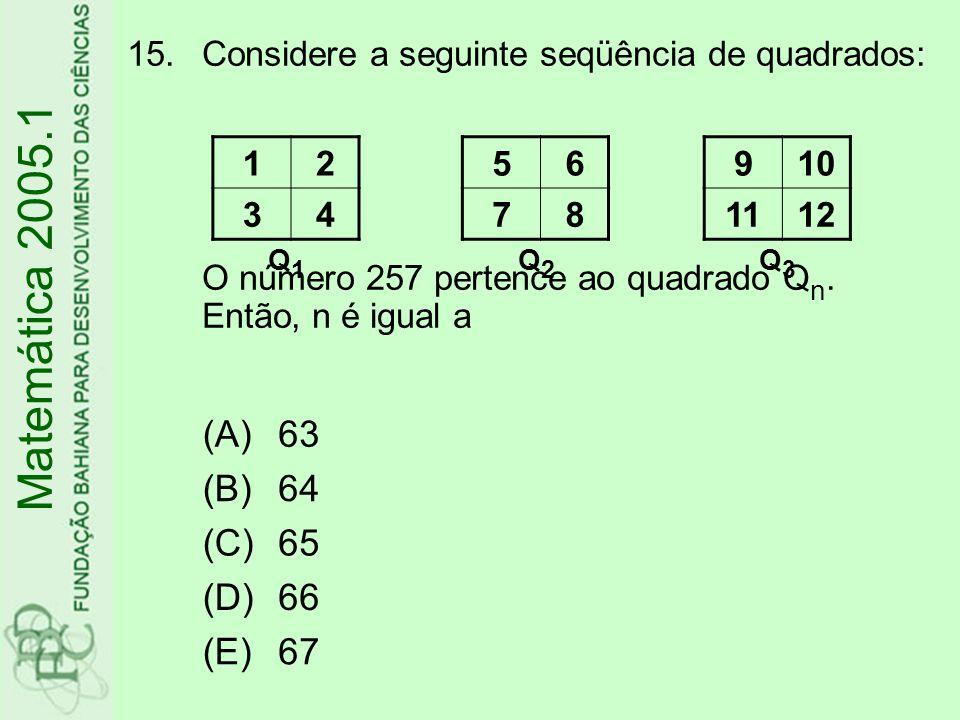 15.Considere a seguinte seqüência de quadrados: O número 257 pertence ao quadrado Q n.