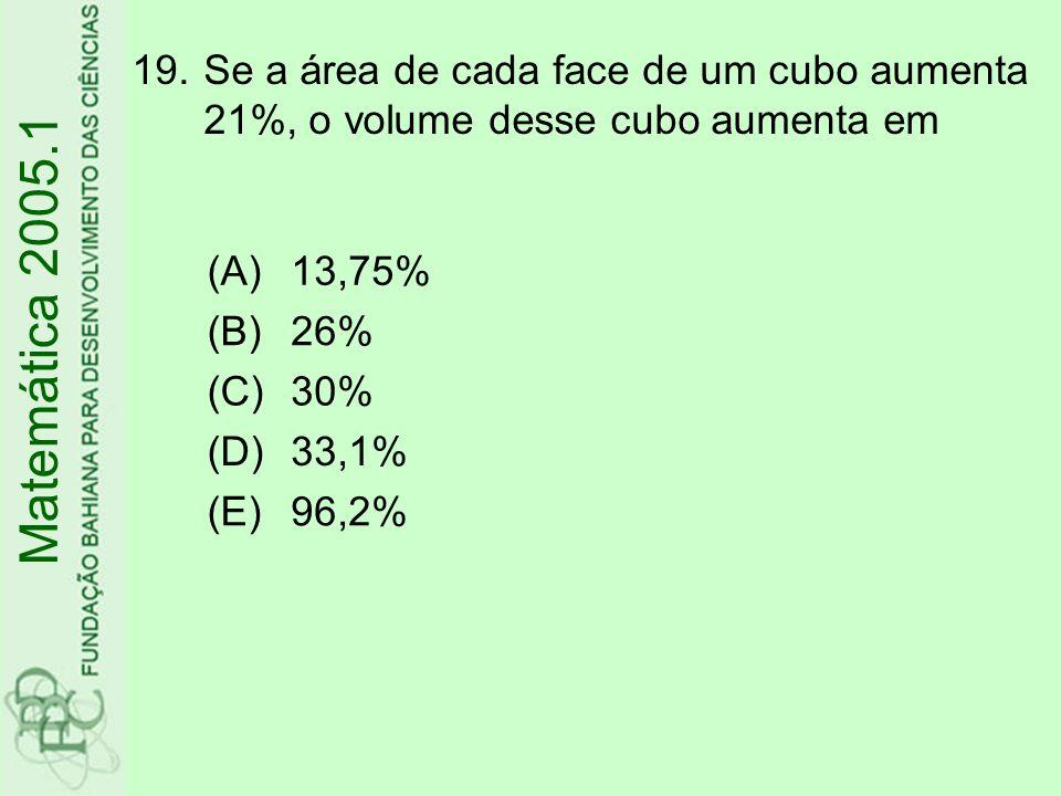 19.Se a área de cada face de um cubo aumenta 21%, o volume desse cubo aumenta em Matemática 2005.1 (A)13,75% (B)26% (C)30% (D)33,1% (E)96,2%
