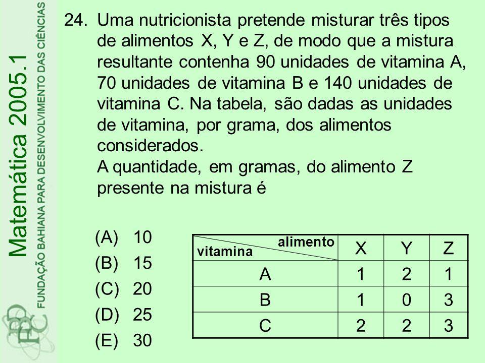 24.Uma nutricionista pretende misturar três tipos de alimentos X, Y e Z, de modo que a mistura resultante contenha 90 unidades de vitamina A, 70 unidades de vitamina B e 140 unidades de vitamina C.