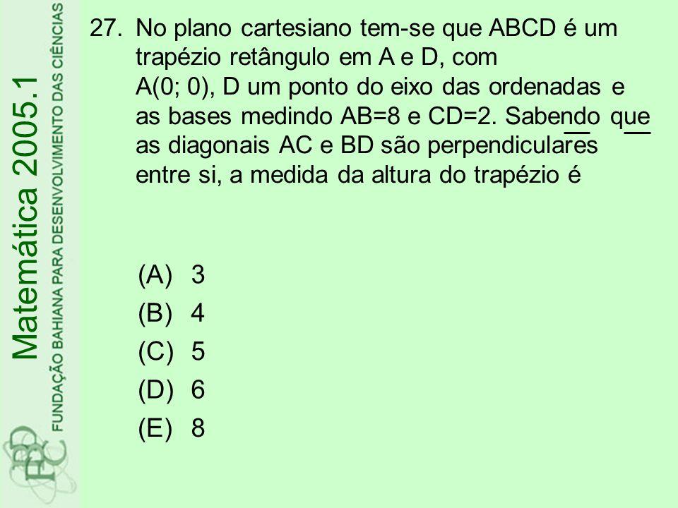 27.No plano cartesiano tem-se que ABCD é um trapézio retângulo em A e D, com A(0; 0), D um ponto do eixo das ordenadas e as bases medindo AB=8 e CD=2.