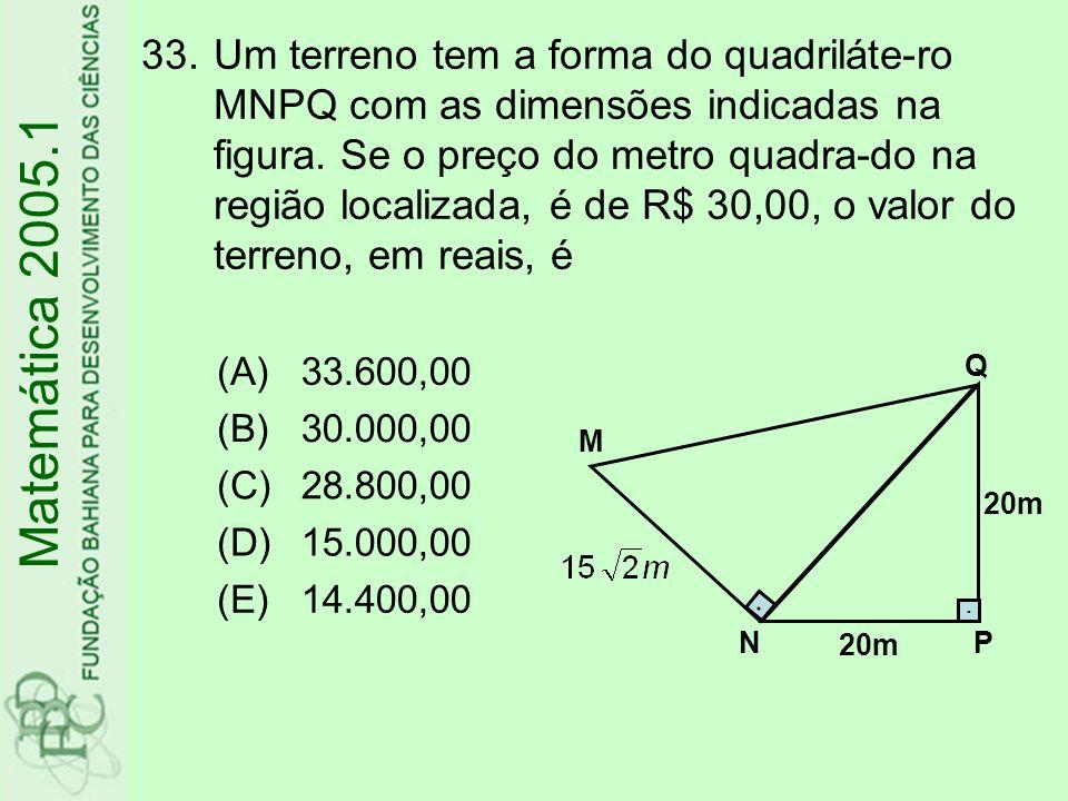 33.Um terreno tem a forma do quadriláte-ro MNPQ com as dimensões indicadas na figura.