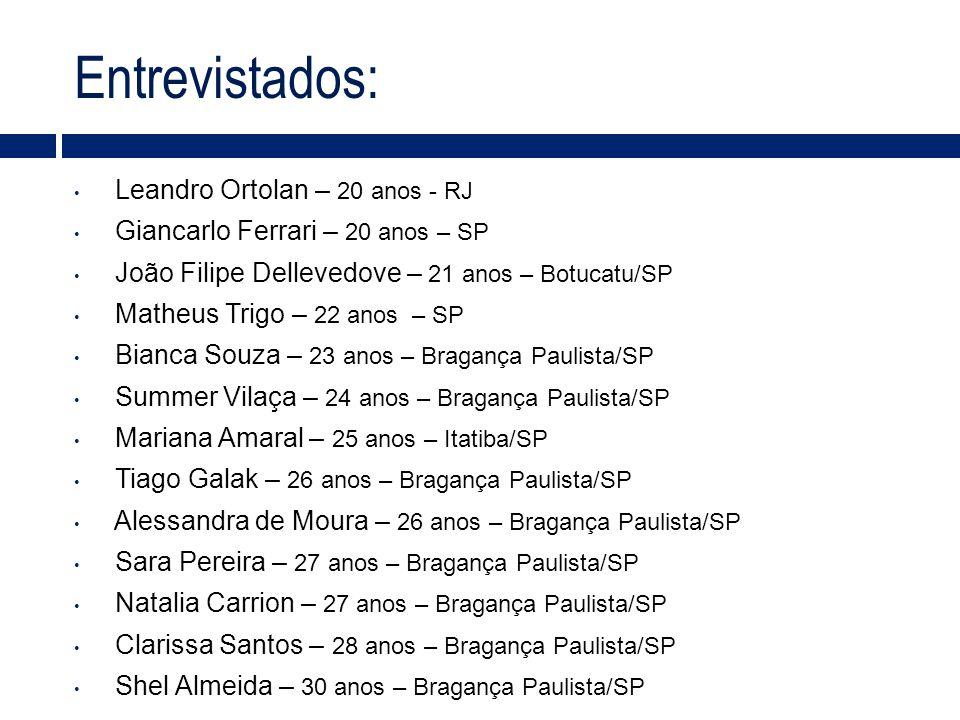 Entrevistados: • Leandro Ortolan – 20 anos - RJ • Giancarlo Ferrari – 20 anos – SP • João Filipe Dellevedove – 21 anos – Botucatu/SP • Matheus Trigo –