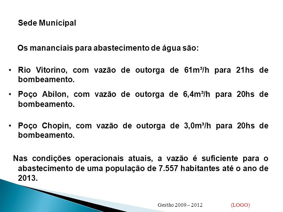 Sede Municipal Os mananciais para abastecimento de água são: •Rio Vitorino, com vazão de outorga de 61m³/h para 21hs de bombeamento. •Poço Abilon, com