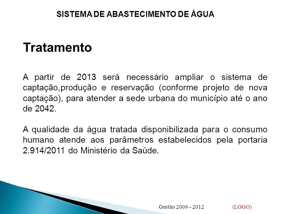 SISTEMA DE ABASTECIMENTO DE ÁGUA Tratamento A partir de 2013 será necessário ampliar o sistema de captação,produção e reservação (conforme projeto de nova captação), para atender a sede urbana do município até o ano de 2042.