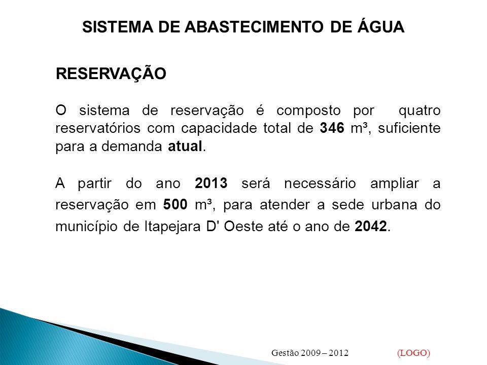 SISTEMA DE ABASTECIMENTO DE ÁGUA RESERVAÇÃO O sistema de reservação é composto por quatro reservatórios com capacidade total de 346 m³, suficiente para a demanda atual.
