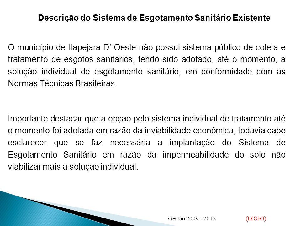 Descrição do Sistema de Esgotamento Sanitário Existente Gestão 2009 – 2012 (LOGO) O município de Itapejara D' Oeste não possui sistema público de coleta e tratamento de esgotos sanitários, tendo sido adotado, até o momento, a solução individual de esgotamento sanitário, em conformidade com as Normas Técnicas Brasileiras.