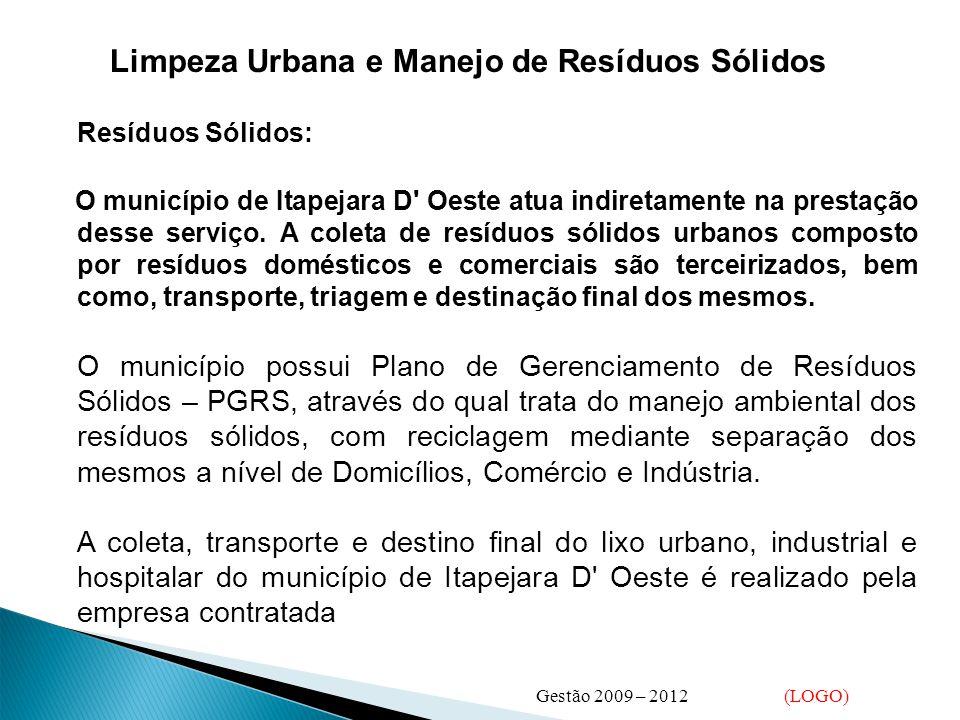 Limpeza Urbana e Manejo de Resíduos Sólidos Resíduos Sólidos: O município de Itapejara D Oeste atua indiretamente na prestação desse serviço.