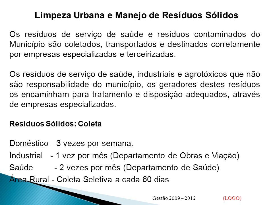 Limpeza Urbana e Manejo de Resíduos Sólidos Os resíduos de serviço de saúde e resíduos contaminados do Município são coletados, transportados e destinados corretamente por empresas especializadas e terceirizadas.
