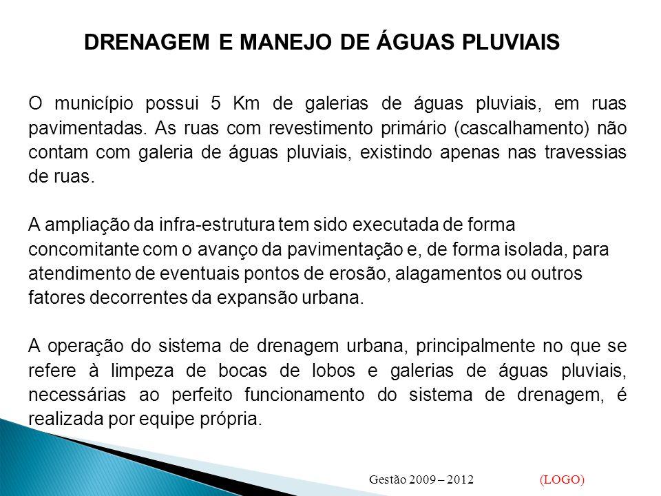 DRENAGEM E MANEJO DE ÁGUAS PLUVIAIS O município possui 5 Km de galerias de águas pluviais, em ruas pavimentadas.