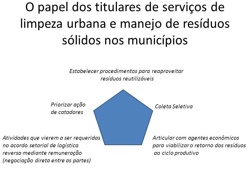 Gestão de resíduos sólidos Principais atores • Ministérios – MMA/SRHU, MCid, MS (Funasa), MDIC, MAPA, MF, MTE, MDCF,, MI – IBAMA • Estados e OEMAs • M