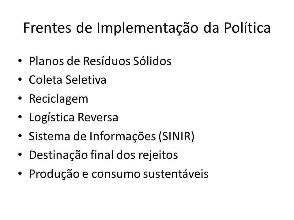 O papel dos titulares de serviços de limpeza urbana e manejo de resíduos sólidos nos municípios Estabelecer procedimentos para reaproveitar resíduos r