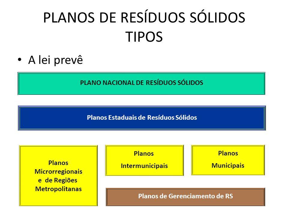 II - PLANOS DE RESÍDUOS SÓLIDOS