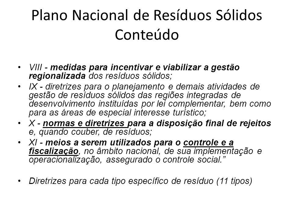 Plano Nacional de Resíduos Sólidos Conteúdo •O Plano Nacional de Resíduos Sólidos, conforme previsto na Lei 12.305/2010 tem vigência por prazo indeter