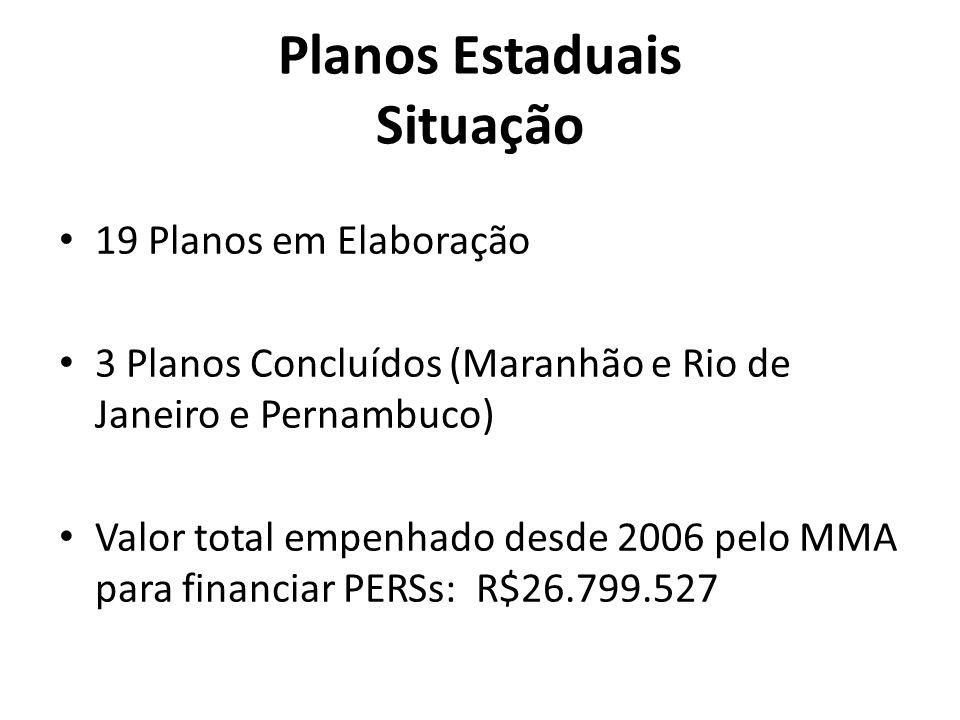 Convênios já celebrados com os Estados para regionalização EstadosValor (R$) Sergipe277.885,36 Bahia1.000.000,00 Rio de Janeiro1.493.200,00 Maranhão375.142,40 Alagoas333.330,00 Minas Gerais974.226,00 Pernambuco444.330,00 Piauí777.780,00 Rio Grande do Norte 600.000,00 Acre380.440,00 Santa Catarina500.028,00 Ceará444.440,00 Pará640.000,00 Mato Grosso839.841,00 Paraná657.600,00 Paraíba669.114,86 Goiás423.670,00 Rondônia557.980,00 Total 11.389.007,62 Rio Grande do Sul São Paulo Mato Grosso do Sul Espírito Santo Amapá Amazonas Roraima Tocantins 2007 2008 2009 Ações do MMA Estudos de Regionalização