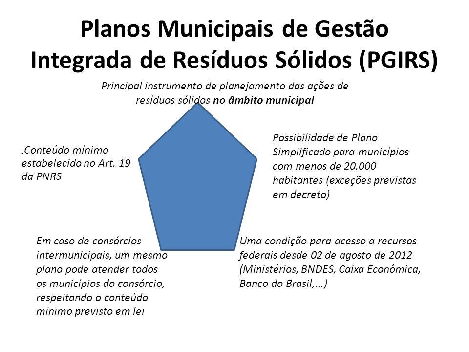 Planos Estaduais Situação • 19 Planos em Elaboração • 3 Planos Concluídos (Maranhão e Rio de Janeiro e Pernambuco) • Valor total empenhado desde 2006