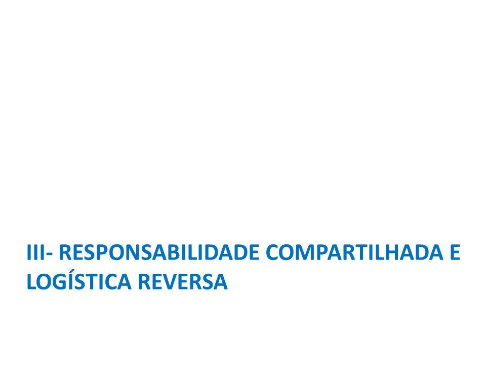• Curso de capacitação EAD do MMA para elaboração de Elaboração de Plano Simplificado de Gestão Integrada de Resíduos Sólidos para 1000 técnicos municipais • 19% dos municípios declaram ter o plano concluído ou em elaboração o que equivale a 35% da população • Valor total empenhado em 2011 e 2012 pelo MMA para financiar PGIRS de municípios: R$ 56.701.377