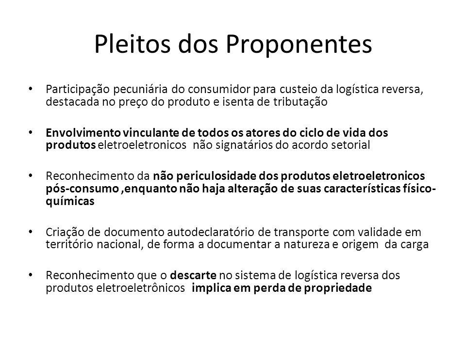 SISTEMAS DE LOGÍSTICA REVERSA EM IMPLANTAÇÃO - PNRS ProdutosSituação Atual Previsão de Publicação do Acordo Embalagens Plásticas de Óleos Lubrificantes Acordo assinado em 19/12/2012 Publicado no início de fevereiro de 2013 Lâmpadas de Vapor de Sódio e Mercúrio e de Luz Mista Texto de acordo passando por pequenos ajustes para ser enviado ao CORI.