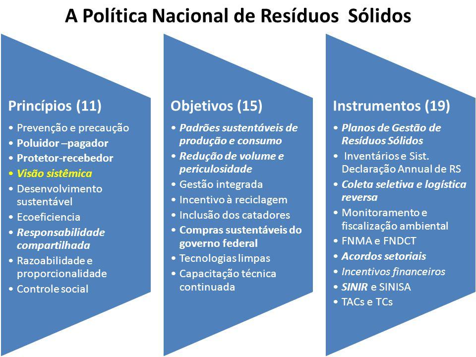 Plano Nacional • O Plano Nacional foi elaborado, aprovado e apreciado no CONAMA, CNRH e CCid e está pendente de aprovação na Conselho Nacional de Política (Min.