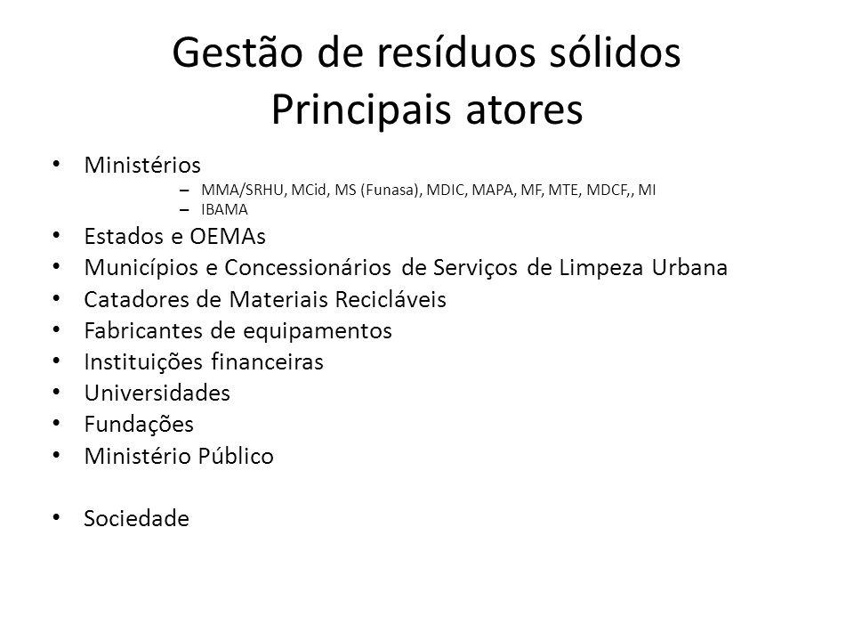Planos Estaduais Situação • 19 Planos em Elaboração • 3 Planos Concluídos (Maranhão e Rio de Janeiro e Pernambuco) • Valor total empenhado desde 2006 pelo MMA para financiar PERSs: R$26.799.527