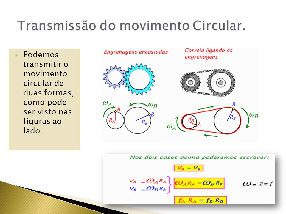  Podemos transmitir o movimento circular de duas formas, como pode ser visto nas figuras ao lado.