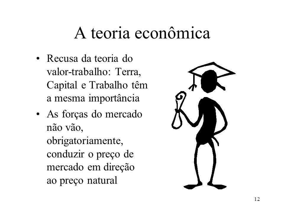 12 A teoria econômica •Recusa da teoria do valor-trabalho: Terra, Capital e Trabalho têm a mesma importância •As forças do mercado não vão, obrigatori