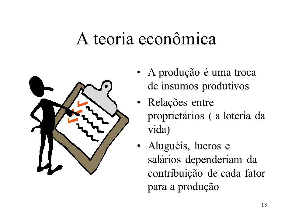 13 A teoria econômica •A produção é uma troca de insumos produtivos •Relações entre proprietários ( a loteria da vida) •Aluguéis, lucros e salários de