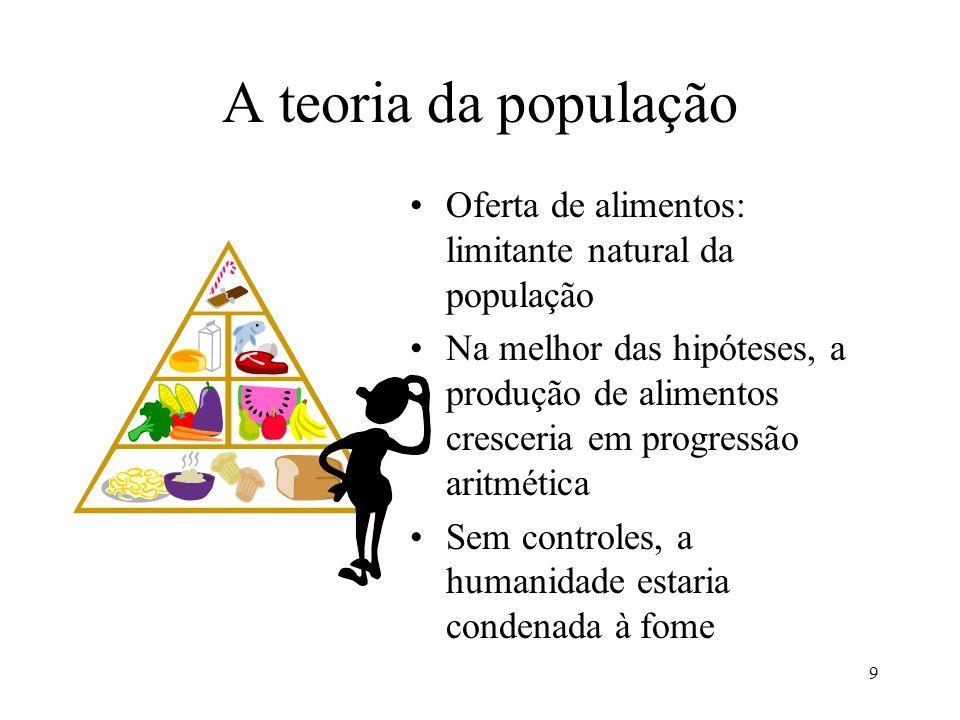 9 A teoria da população •Oferta de alimentos: limitante natural da população •Na melhor das hipóteses, a produção de alimentos cresceria em progressão