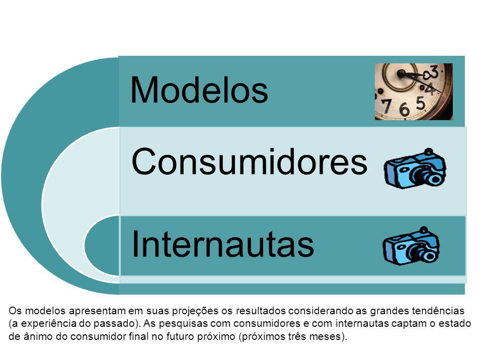 Modelos Consumidores Internautas Os modelos apresentam em suas projeções os resultados considerando as grandes tendências (a experiência do passado).