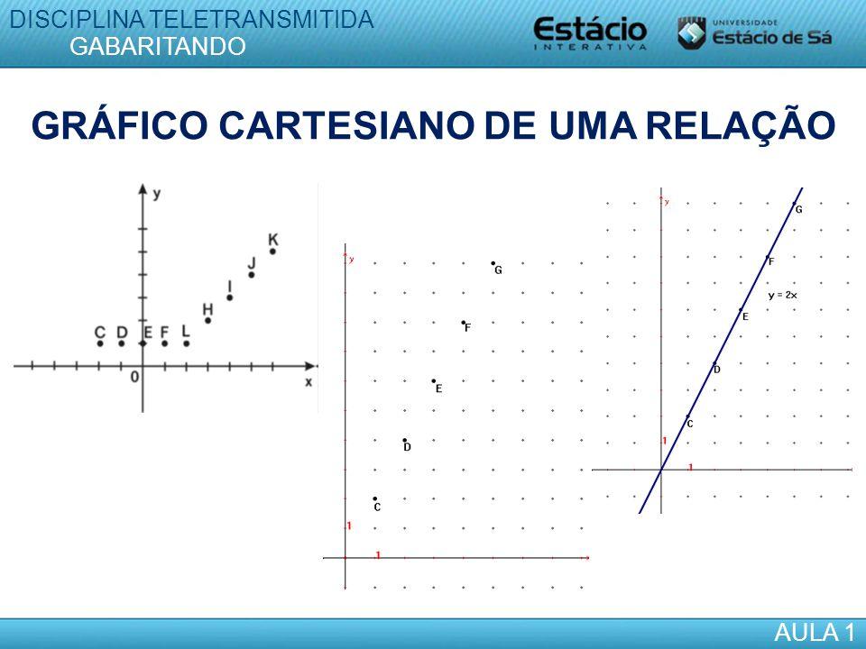GRÁFICO CARTESIANO DE UMA RELAÇÃO DISCIPLINA TELETRANSMITIDA AULA 1 GABARITANDO