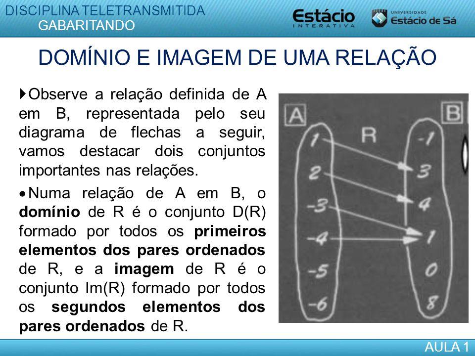 DOMÍNIO E IMAGEM DE UMA RELAÇÃO  Observe a relação definida de A em B, representada pelo seu diagrama de flechas a seguir, vamos destacar dois conjun