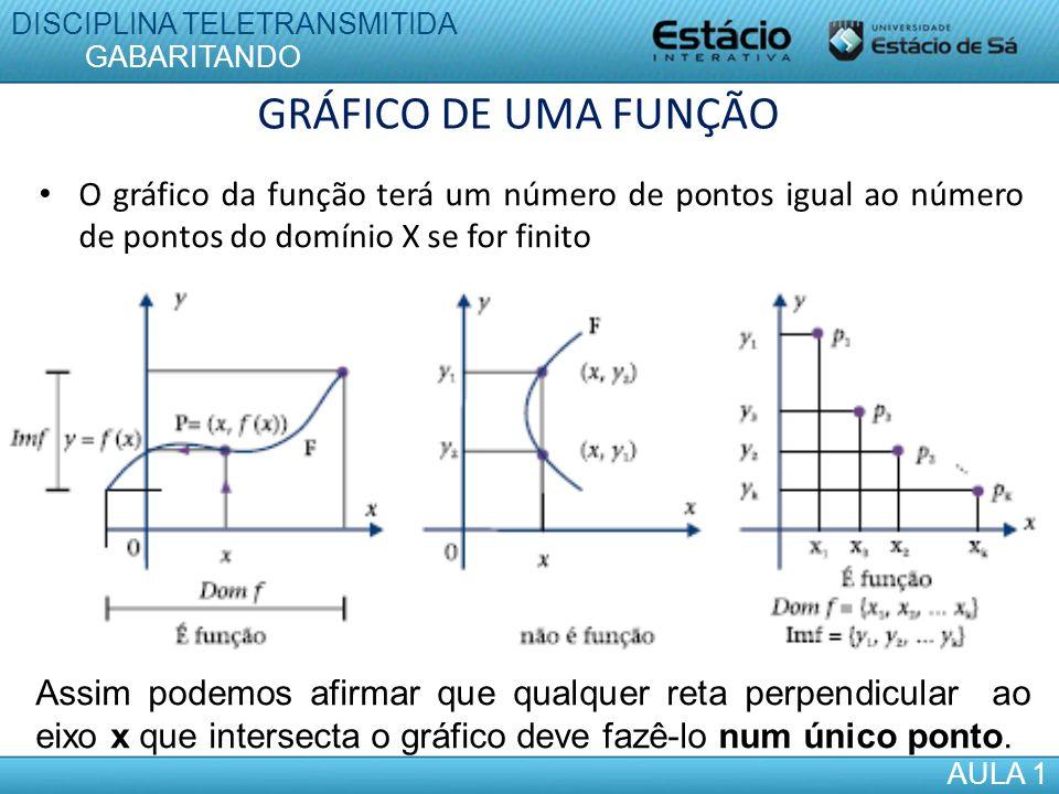 GRÁFICO DE UMA FUNÇÃO • O gráfico da função terá um número de pontos igual ao número de pontos do domínio X se for finito Assim podemos afirmar que qu