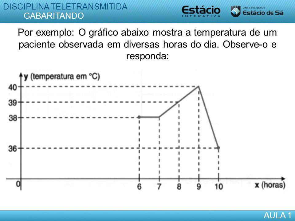Por exemplo: O gráfico abaixo mostra a temperatura de um paciente observada em diversas horas do dia. Observe-o e responda: DISCIPLINA TELETRANSMITIDA