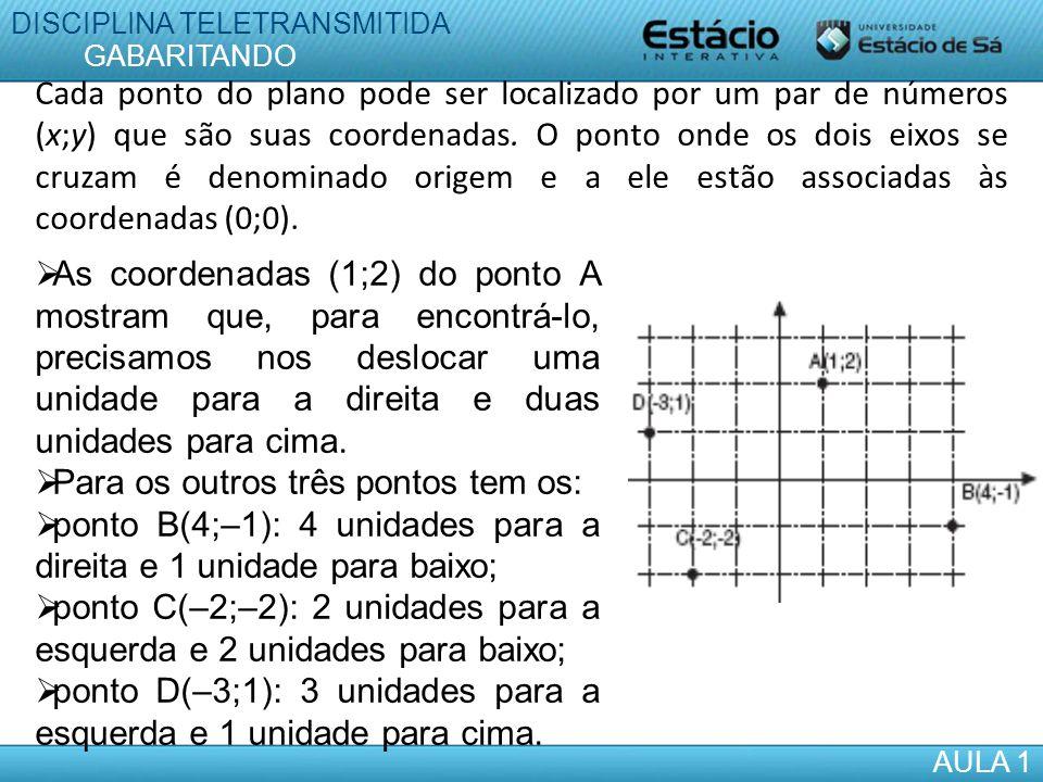 Cada ponto do plano pode ser localizado por um par de números (x;y) que são suas coordenadas. O ponto onde os dois eixos se cruzam é denominado origem