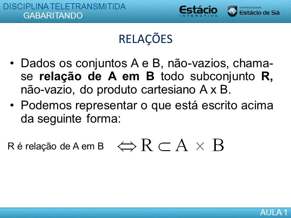RELAÇÕES •Dados os conjuntos A e B, não-vazios, chama- se relação de A em B todo subconjunto R, não-vazio, do produto cartesiano A x B. •Podemos repre