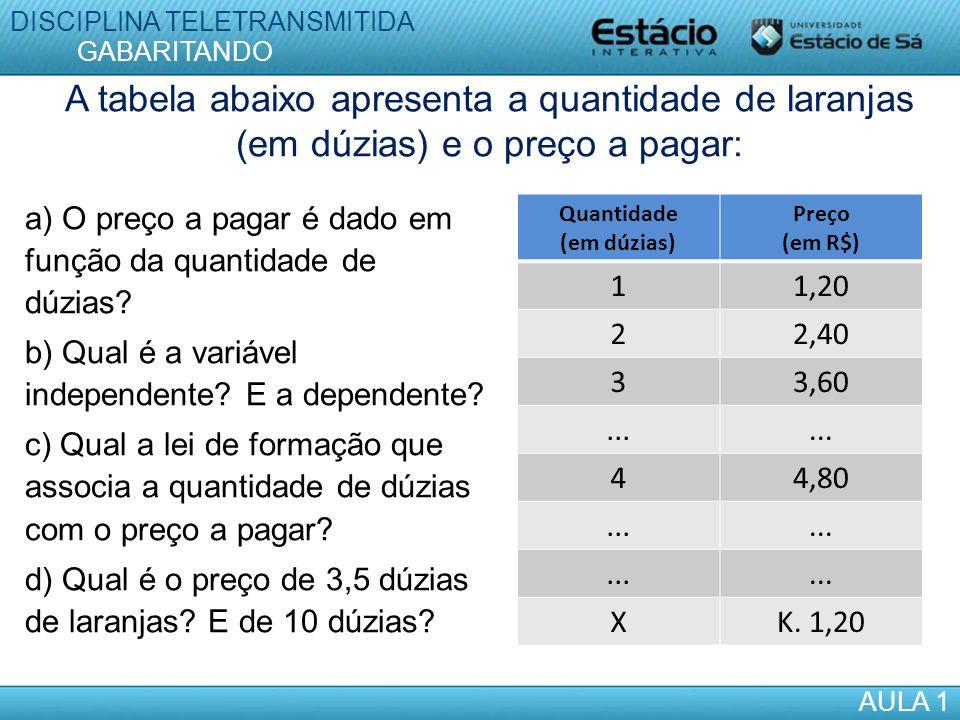 A tabela abaixo apresenta a quantidade de laranjas (em dúzias) e o preço a pagar: a) O preço a pagar é dado em função da quantidade de dúzias? b) Qual