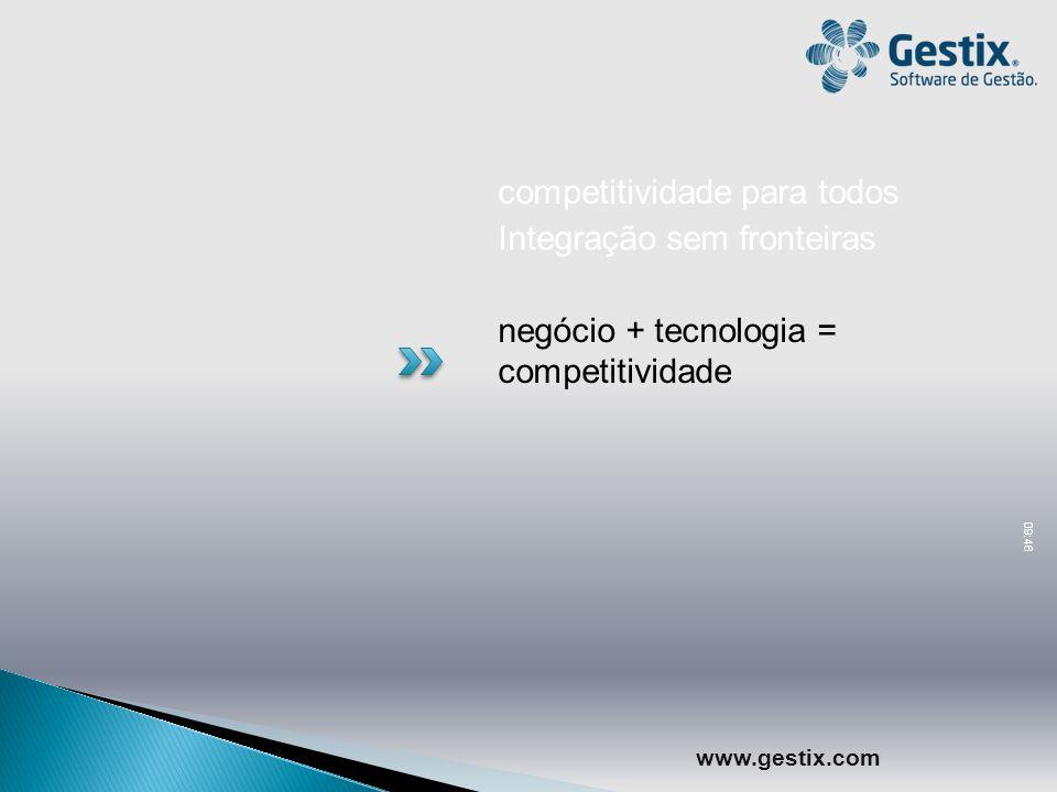 competitividade para todos Integração sem fronteiras negócio + tecnologia = competitividade 09:47 www.gestix.com