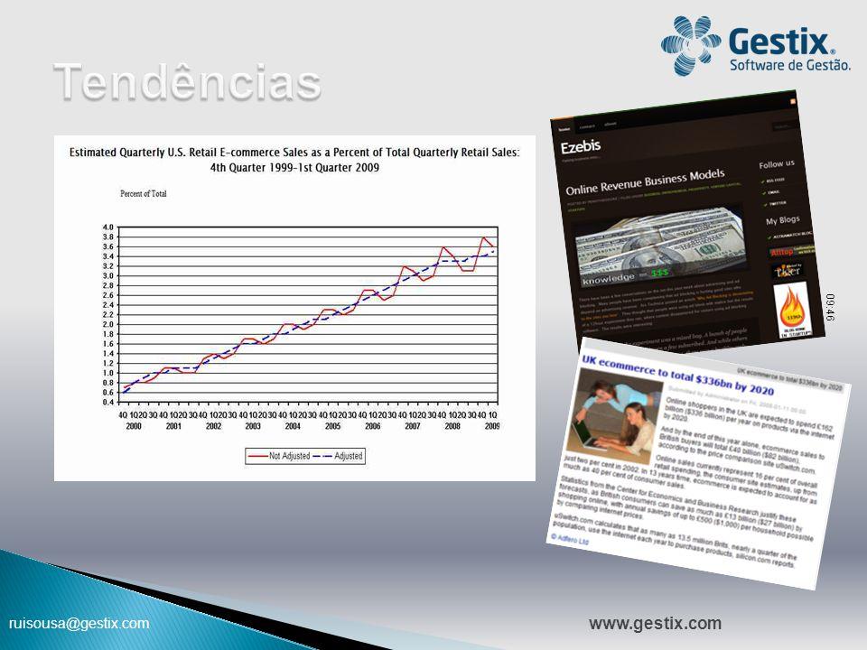 ruisousa@gestix.com 09:47 www.gestix.com Em Portugal, o Comércio Electrónico deverá continuar a crescer a taxa superior à média na União Europeia
