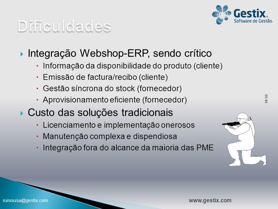 ruisousa@gestix.com  Integração Webshop-ERP, sendo crítico  Informação da disponibilidade do produto (cliente)  Emissão de factura/recibo (cliente)