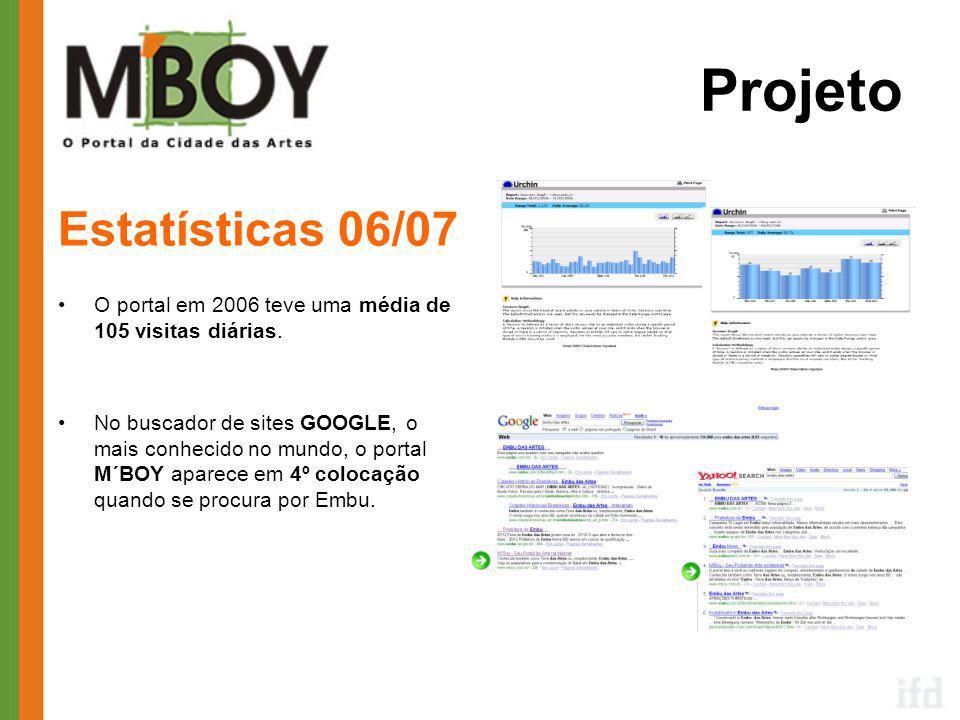 Projeto Estatísticas 06/07 •O portal em 2006 teve uma média de 105 visitas diárias.