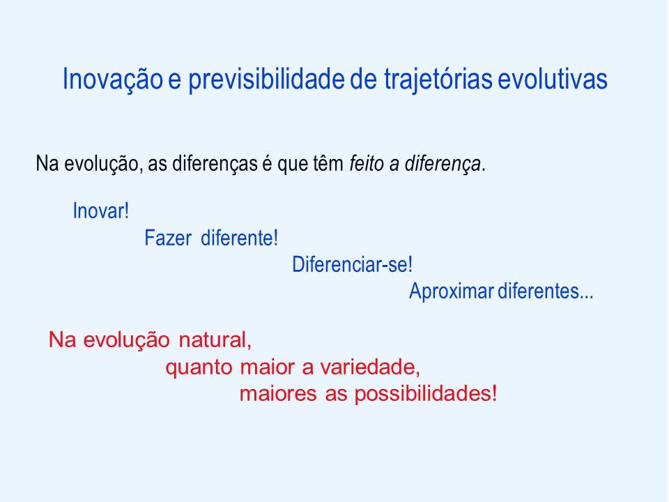 Inovação e previsibilidade de trajetórias evolutivas Inovar! Fazer diferente! Diferenciar-se! Aproximar diferentes... Na evolução, as diferenças é que