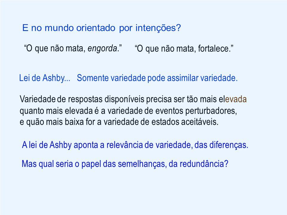 Lei de Ashby... Somente variedade pode assimilar variedade. E no mundo orientado por intenções? Variedade de respostas disponíveis precisa ser tão mai